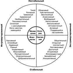 ответы тесты по психологии и педагогике кириллов н п